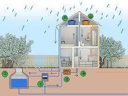 Aproveitamento da agua da chuva com no piso ou canalizada?